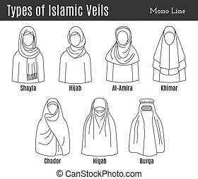 Muslim, Islamic female headgear - Islamic veils in black...