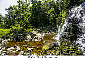 Scenic Jones Waterfalls of owen Sound Ontario