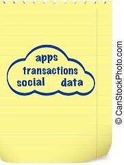 Cloud computing concept with cloud shape on yellow note...