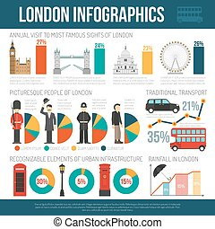 London Culture Flat Infographic Poster - English weather...