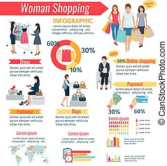 Woman Shopping Infographic - Infographic about different...