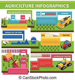 Agriculture Farming Infographic Isometric Poster - Farmers...
