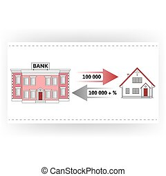 Mortgage loan to buy a house - Vector illustration: Mortgage...