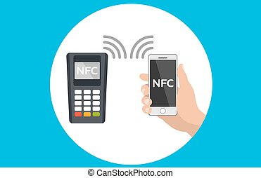 Mobile pos terminal Paypass NFC technology - Mobile payments...