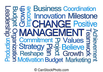 Change Management Word Cloud on White Background