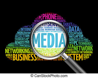 MEDIA word cloud with magnifying glass, business concept