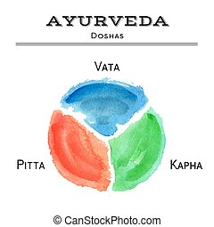 Ayurveda vector illustration. Ayurveda doshas in watercolor...