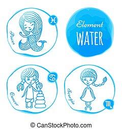 eau, zodiaque,  élément
