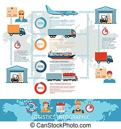 Logistic And Transportation Infographics