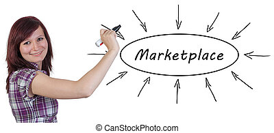 Marketplace - young businesswoman drawing information...