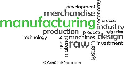 word cloud - manufacturing