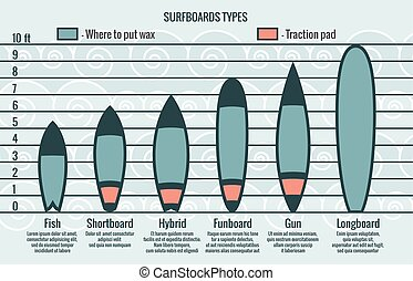 Surfboards types vector silhouettes. Sport surfboard, summer...