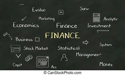 Handwriting concept of 'FINANCE' at chalkboard. with various...
