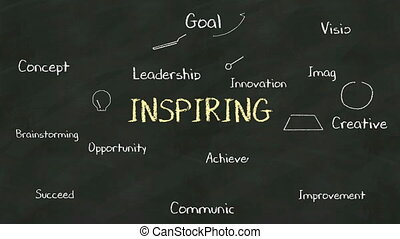 Handwriting concept of 'INSPIRING' at chalkboard. with...
