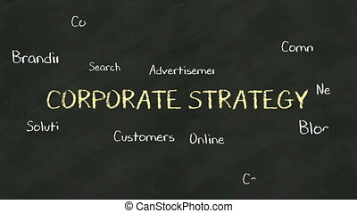 Handwriting concept of 'CORPORATE STRATEGY' at chalkboard. with various diagram.