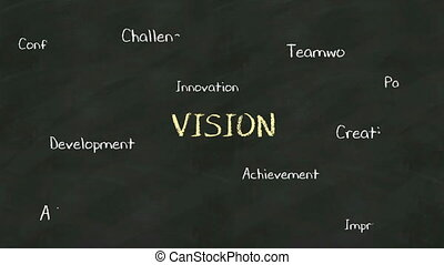 Handwriting concept of 'VISION' at chalkboard. with various...