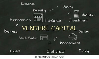 Handwriting concept of 'VENTURE CAPITAL' at chalkboard. with...
