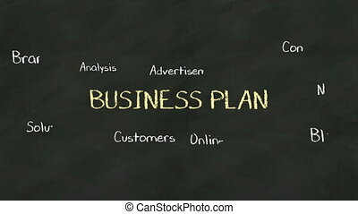 Handwriting concept of 'business plan' at chalkboard. with...