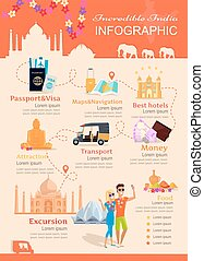 Infographic Vacation Incredible India - Infographic vacation...