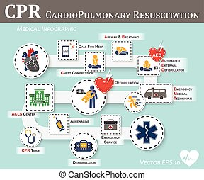 CPR ( Cardiopulmonary resuscitation ) icon ( flat design ) ,...
