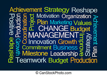 Change Management Word Cloud on Blue Background