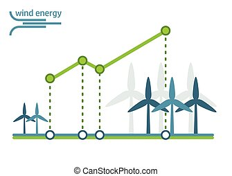 green energy diagram wind turbines - Eco diagram. Ecology...