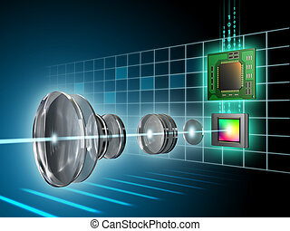 Digital imaging - Modern digital imaging sensor, lens and...