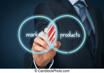 Potential market and marketshare concepts. Marketing...