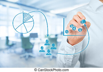 Marketing positioning and marketing strategy – segmentation,...