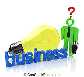 ideas of resolving the issues in business - ideas of...