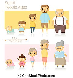 Set of people ages