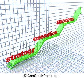 Strategy, execution, success - text in 3d arrows, business...