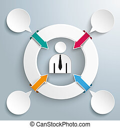Rings 4 Arrows 4 Speech Bubbles Businessman Centre -...