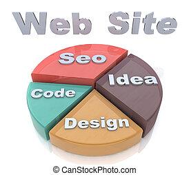 Website graph concept, 3D illustration