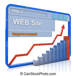 Improvement website concept, upgrading website to new...