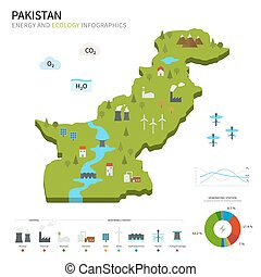 Energy industry and ecology of Pakistan vector map with...
