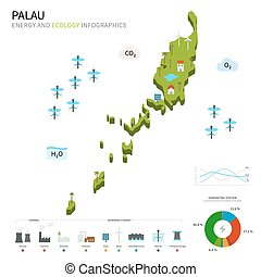 Energy industry and ecology of Palau vector map with power...