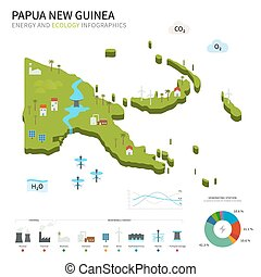 Energy industry and ecology of Papua New Guinea vector map...