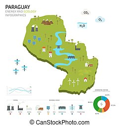 Energy industry and ecology of Paraguay vector map with...