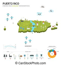 Energy industry and ecology of Puerto Rico vector map with...
