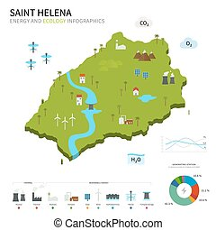Energy industry and ecology of Saint Helena vector map with...