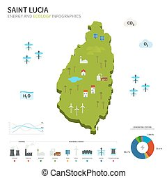 Energy industry and ecology of Saint Lucia vector map with...