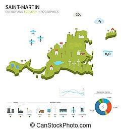 Energy industry and ecology of Saint-Martin vector map with...