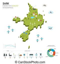 Energy industry and ecology of Sark vector map with power...