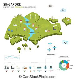 Energy industry and ecology of Singapore