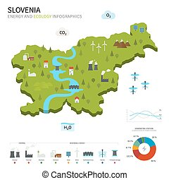 Energy industry and ecology of Slovenia vector map with...