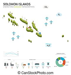 Energy industry and ecology of Solomon Islands vector map...