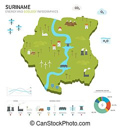 Energy industry and ecology of Suriname vector map with...