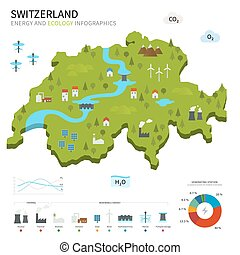 Energy industry and ecology of Switzerland vector map with...