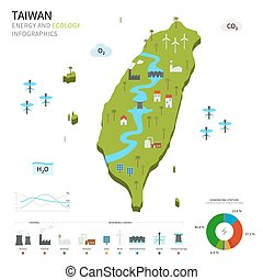 Energy industry and ecology of Taiwan vector map with power...